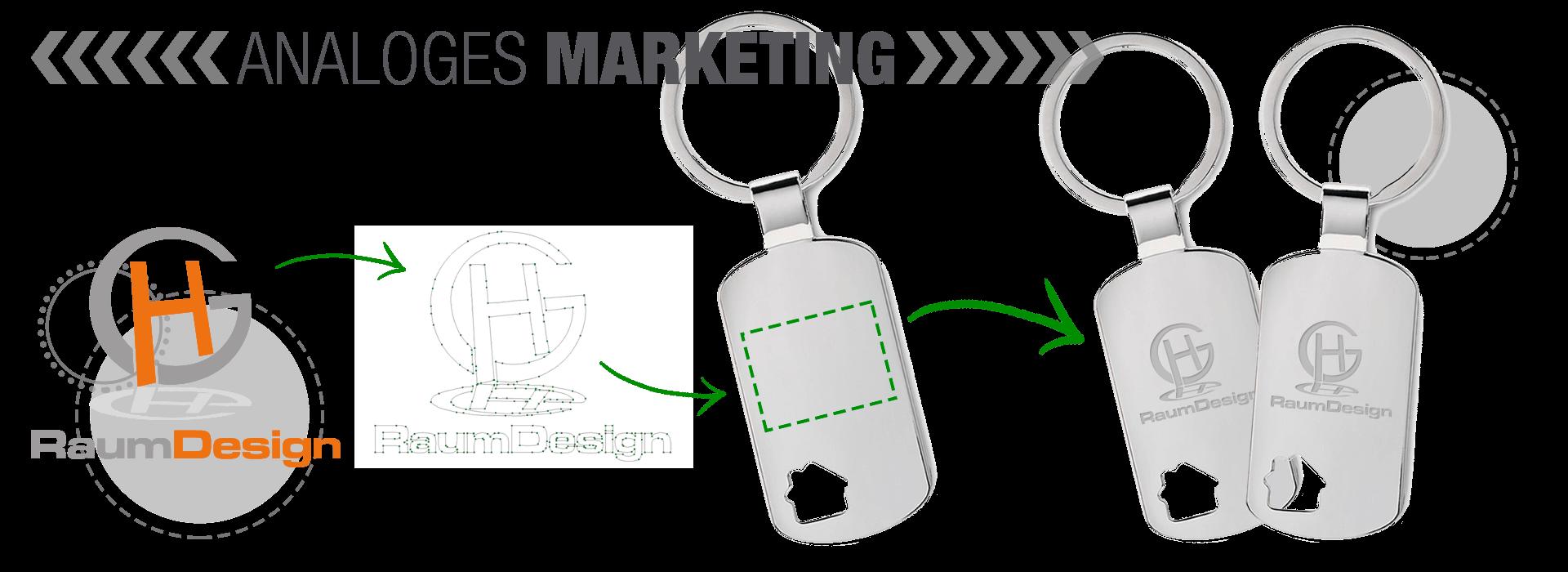 Titelbild-Schluesselanhaenger-Lasergravur-Werbemittel-Werbegeschenk-kleve